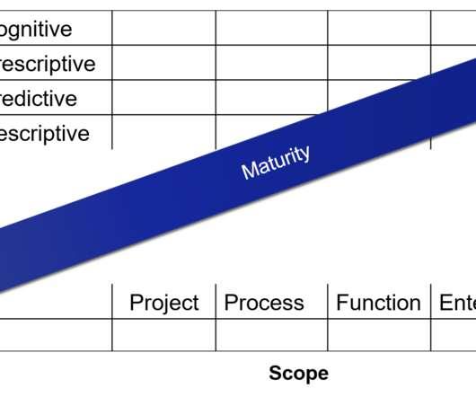 Predictive Analytics and Warehousing - Supply Chain Brief