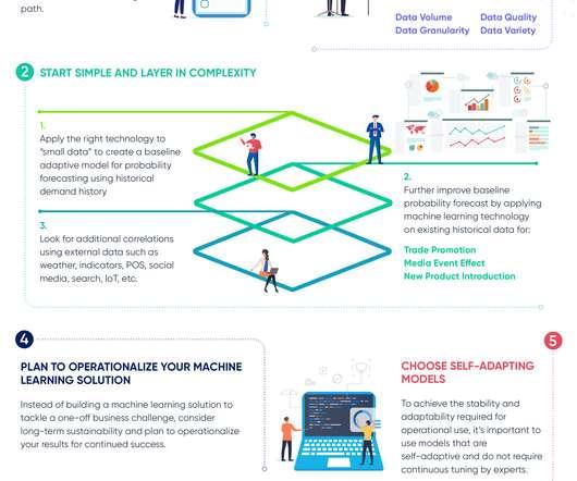 Demand Planning - Supply Chain Brief