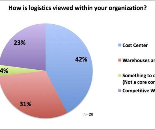 case study walmart supply chain