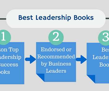 best leadership books of all time