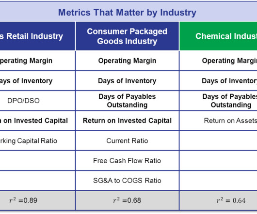 Metrics and Supply Chain - Supply Chain Brief