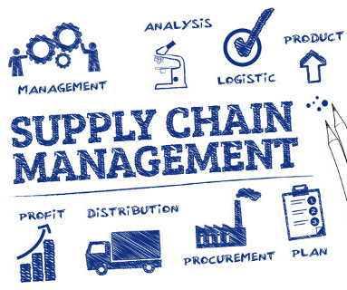 Manufacturing and SCM - Supply Chain Brief