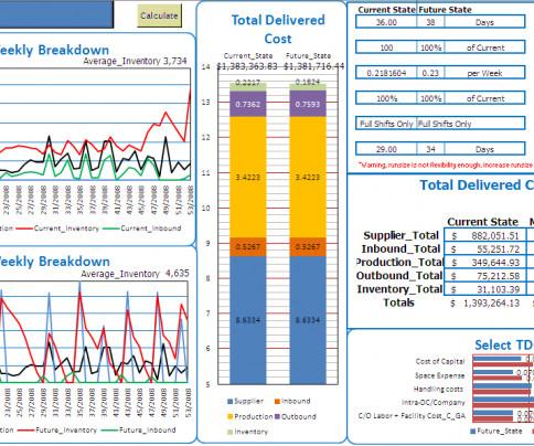 Reverse logistics case study india