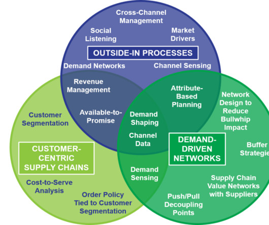 sourcing and supply chain management handfield pdf