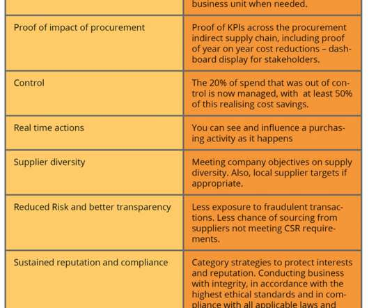 Article, Sourcing and Supply Chain Visibility - Supply Chain
